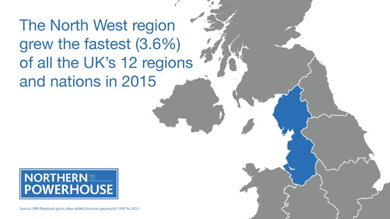 HM Treasury On Twitter According To ONS The North West Was The - Facts about the west region