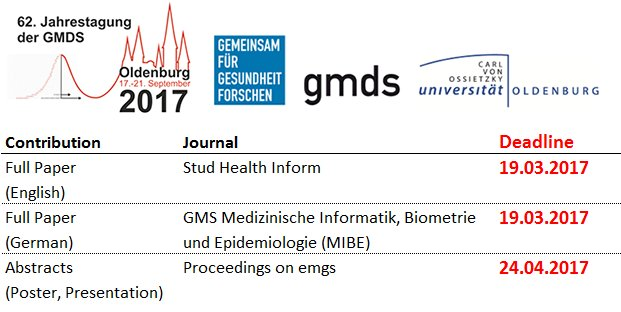 Gmds2017 Hashtag On Twitter