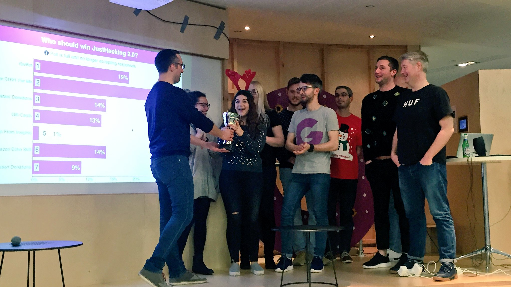 Huge congratulations to the winning team of @JustGiving Hackathon 2016!!! #justhacking Well done to all teams! https://t.co/5vLaTexWzL