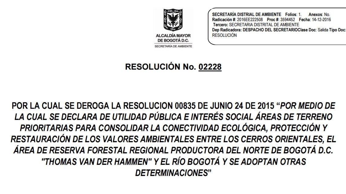 Resolución 02228