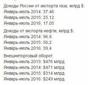 Россия готова поставлять Украине газ после предоплаты, - министр энергетики РФ Новак - Цензор.НЕТ 7494