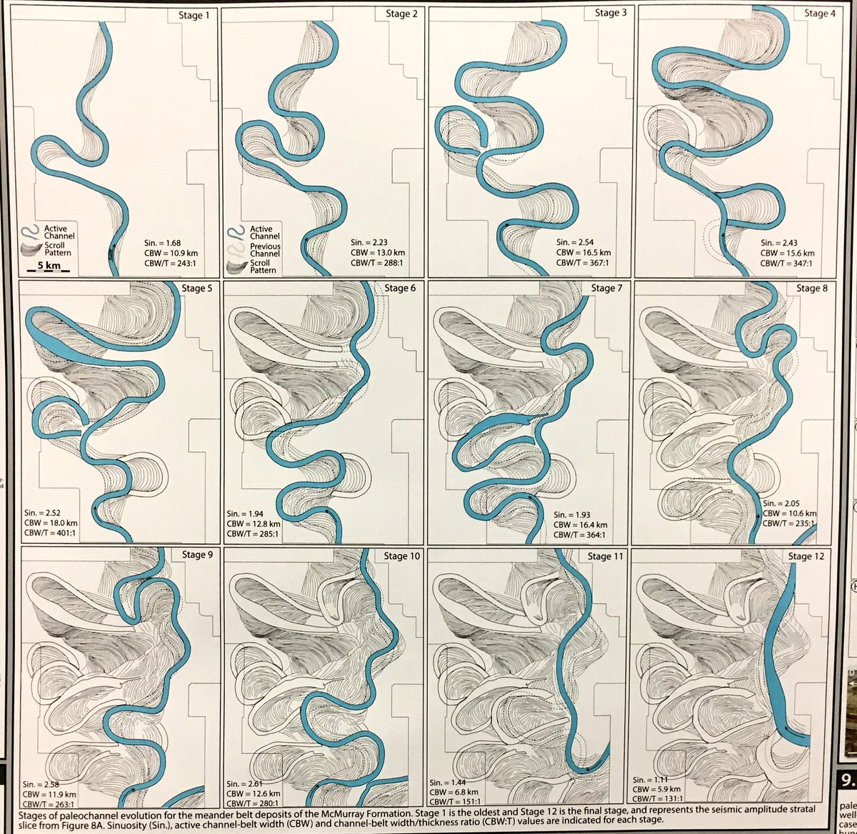 reconstruction of Cretaceous river evolution with 3-D seismic data (Paul Durkin's work) #AGU16 https://t.co/aE6sSJEQL9