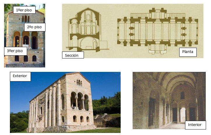 Tiene una nave con planta rectangular. Tres pisos. Cerca está San Miguel de Lillo, otra iglesia en el monte del Naranco. https://t.co/5jA9obrVpl