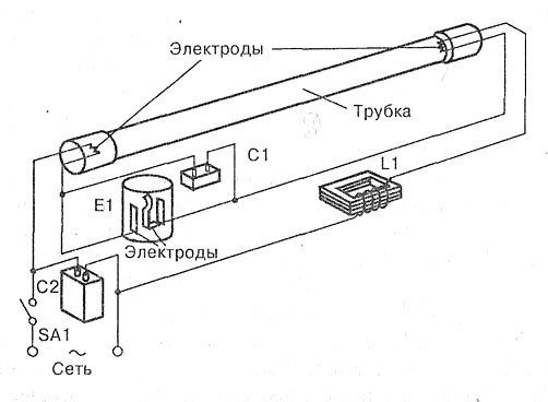 Схема включения бензонасоса на nissan presage nu30