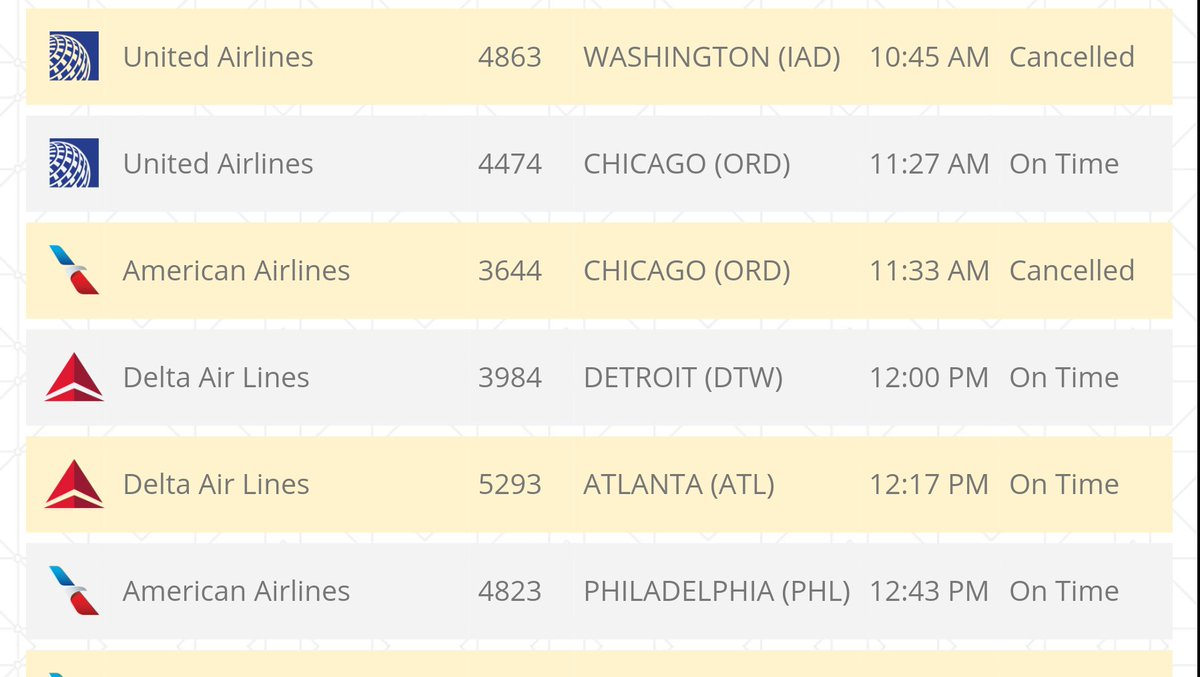 Please check with your airlines, some flights being cancelled or delayed due to winter weather. https://t.co/dW4E9ldkpb