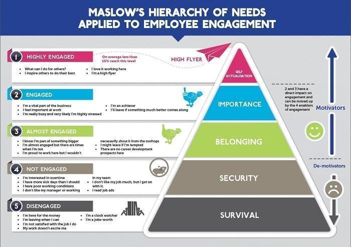 an overview of maslows hierarchy of needs Overview of maslow's hierarchy of needs video maslow hierarchy maslow's hierarchy of needs.