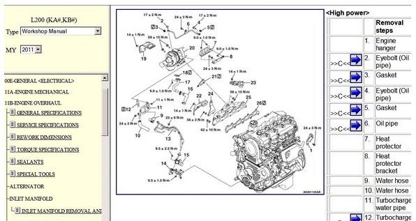 Manual 4d56 motor Disel