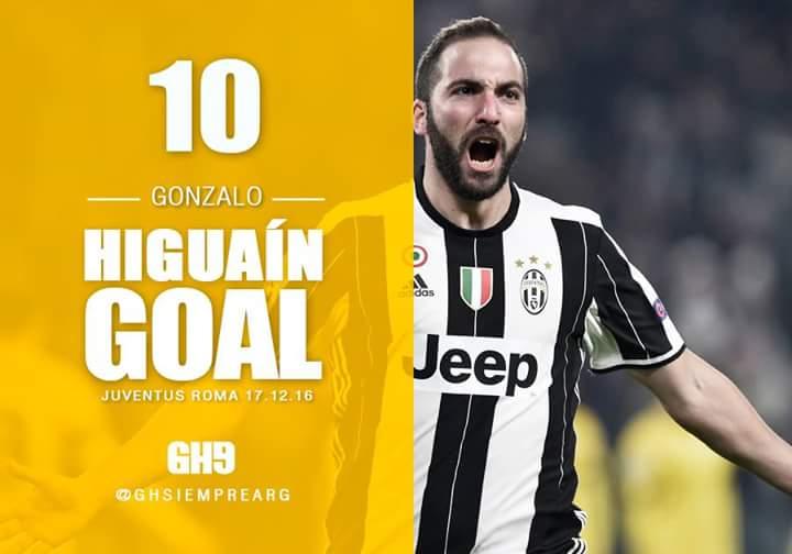JUVENTUS-ROMA 1-0 gol di Higuain: Bianconeri Campioni d'Inverno con due giornate di anticipo