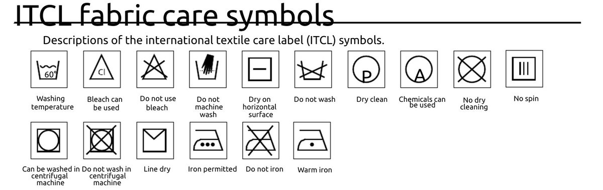 Ramesh Nair On Twitter Useful Fabric Care Symbols And Their