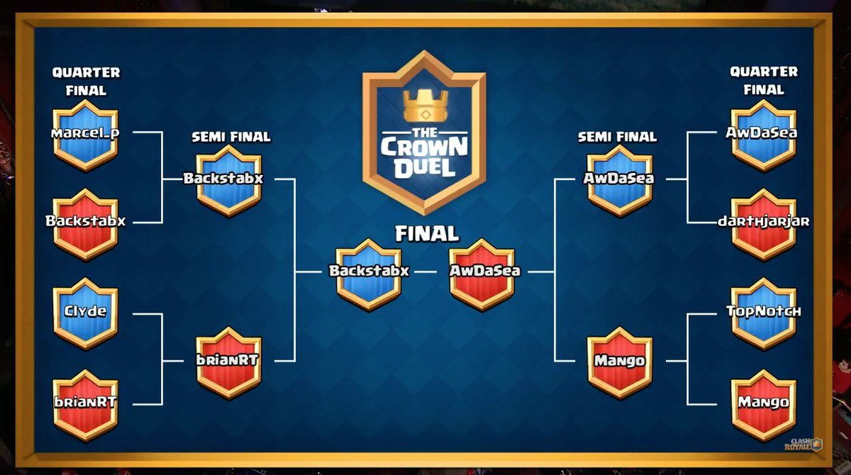 Tablón Final. Vía Twitter @ClashRoyale