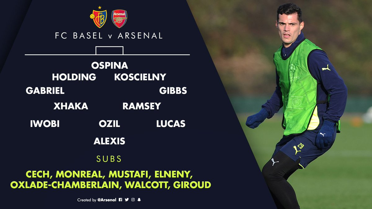 Confirmed Line-up: Basel vs Arsenal