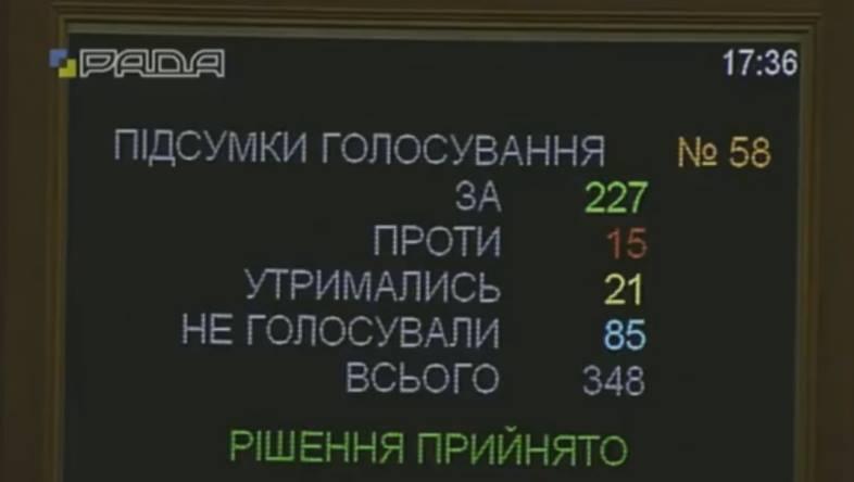 Я буду просить общественность 24 часа в сутки мониторить работу каждого министерства, - Гройсман - Цензор.НЕТ 7450