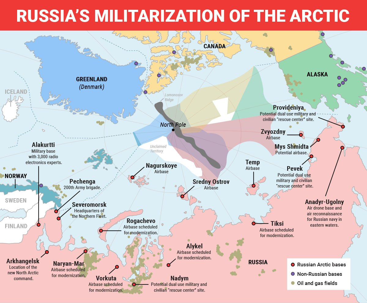 Map illustrating the scope of Russia's rapid militarization of the Arctic.