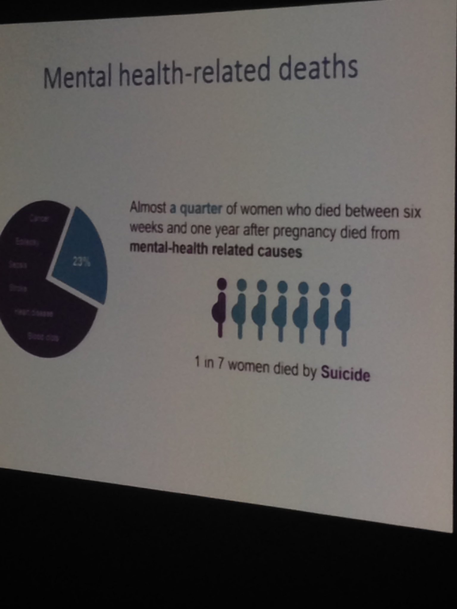 Maternal mental health matters: identify those at risk and take action in pregnancy & postpartum #RCOGNTC #PND https://t.co/Y97g7LKXxg