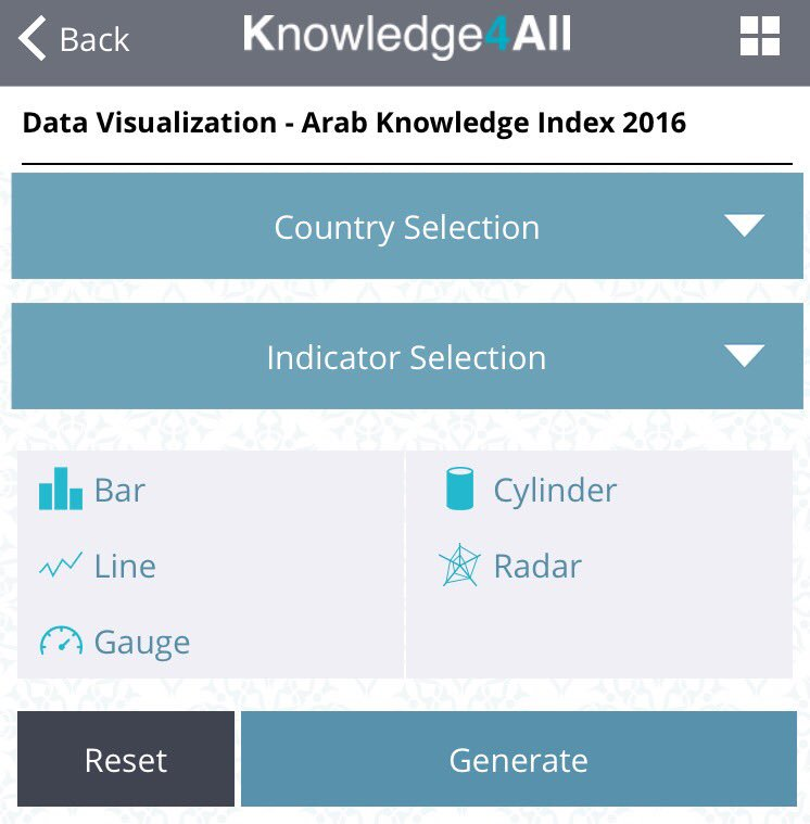 Check latest data on knowledge w/ the #KnowledgeIndex 2016 launched today by @ArabKnowledge @UNDPArabic &amp; @MBRF_News  https:// goo.gl/xwY8YT  &nbsp;  <br>http://pic.twitter.com/lHE5wF4ZG3