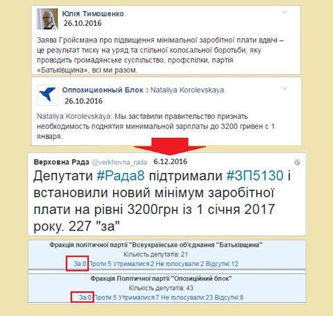 Бывшая власть и мафиозные группы, которые сидели на газовом рынке, сознательно убивали украинские газодобывающие госкомпании, - Розенко - Цензор.НЕТ 8802