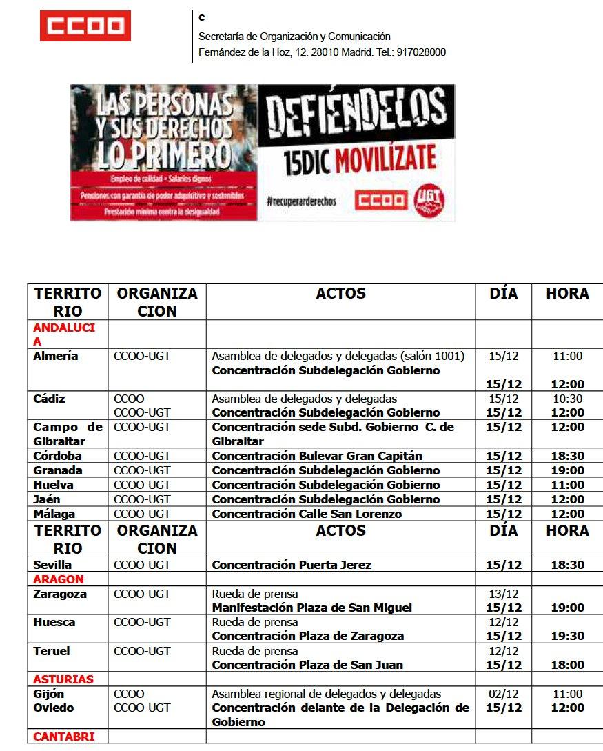 Únete a las movilizaciones ✊  para #RecuperarDerechos en tu ciudad el 15 de Diciembre https://t.co/t9wgsP0eGu