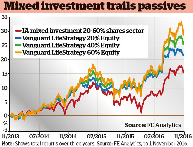 Multi-asset funds come under fire due to 'unskilful managers' https://t.co/Bdup6drQQV