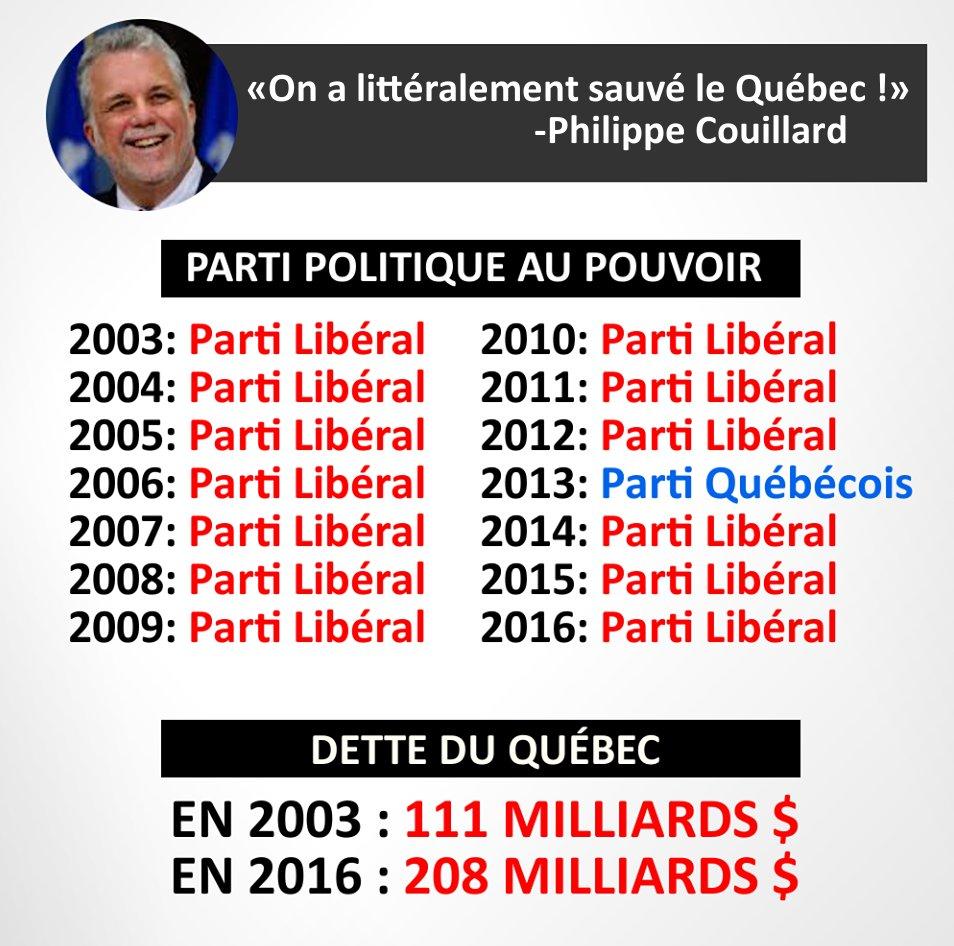 Sauver le Québec de quoi au juste? #AssNat #PolQc #PLQ https://t.co/PrMriNeD0R