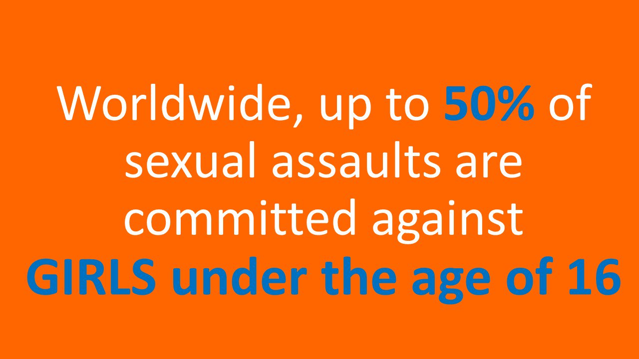 Help us eliminate violence against women and girls #16Days #orangetheworld @SayNO_UNiTE  https://t.co/JKZFuOU6GU https://t.co/WbMmNydALx