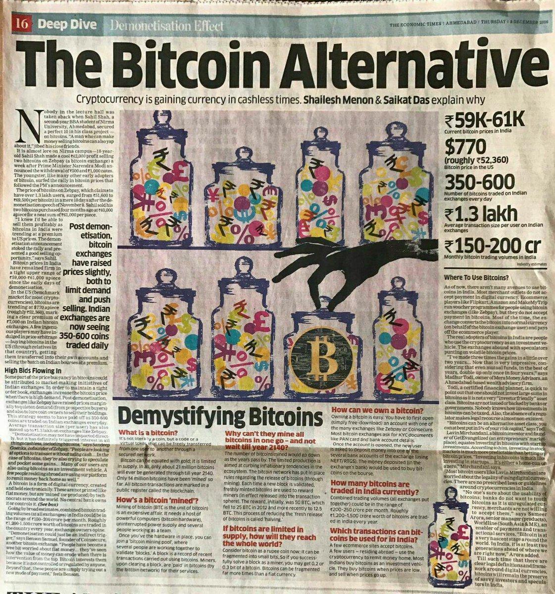 bitcoins news articles