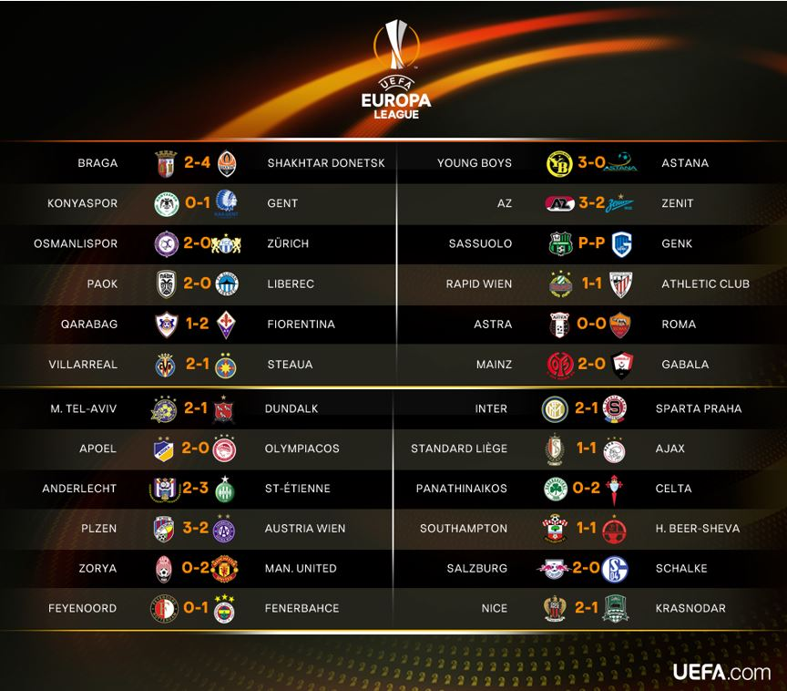 Europa League Scores Today
