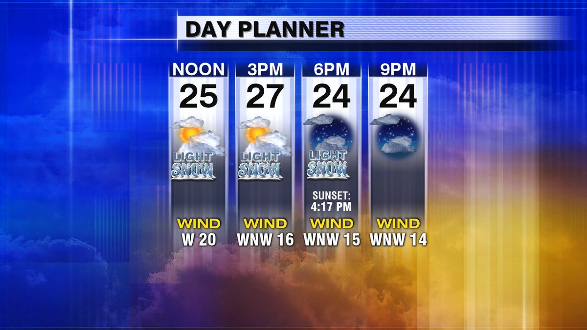 Have a great afternoon, everyone! Stay warm -- wind chills stay in the single digits and teens.