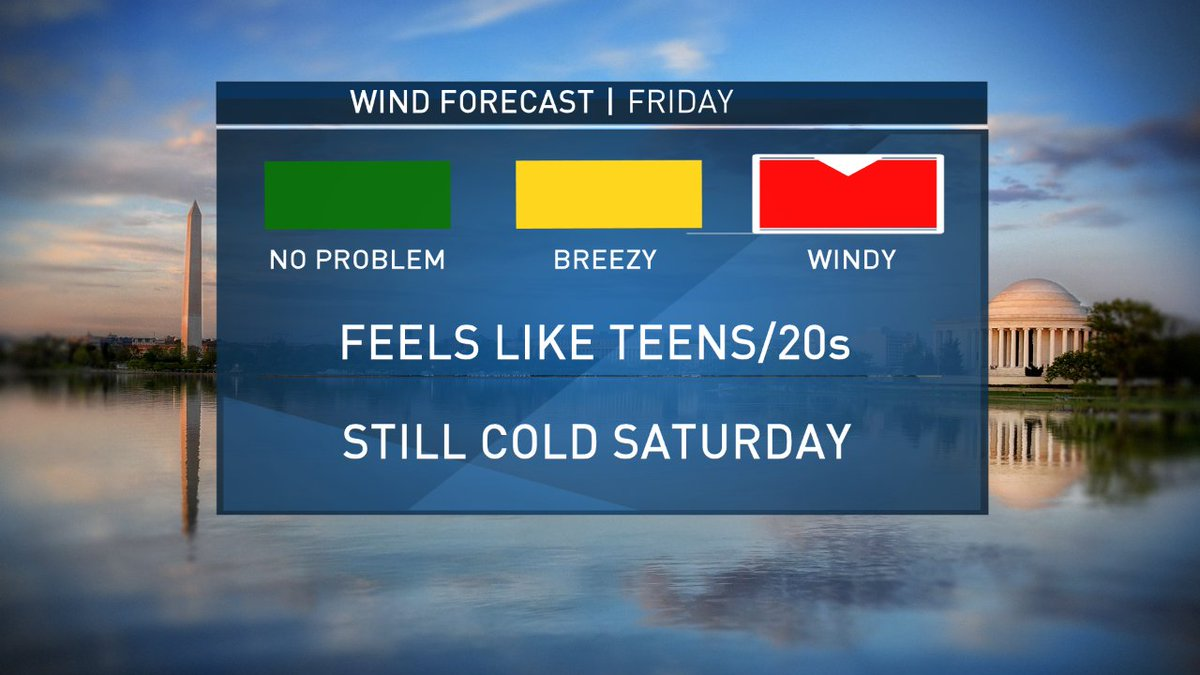 Winds picking up this aft. but just wait until Friday - NW Winds 20+ at times. Calming just in time for weekend