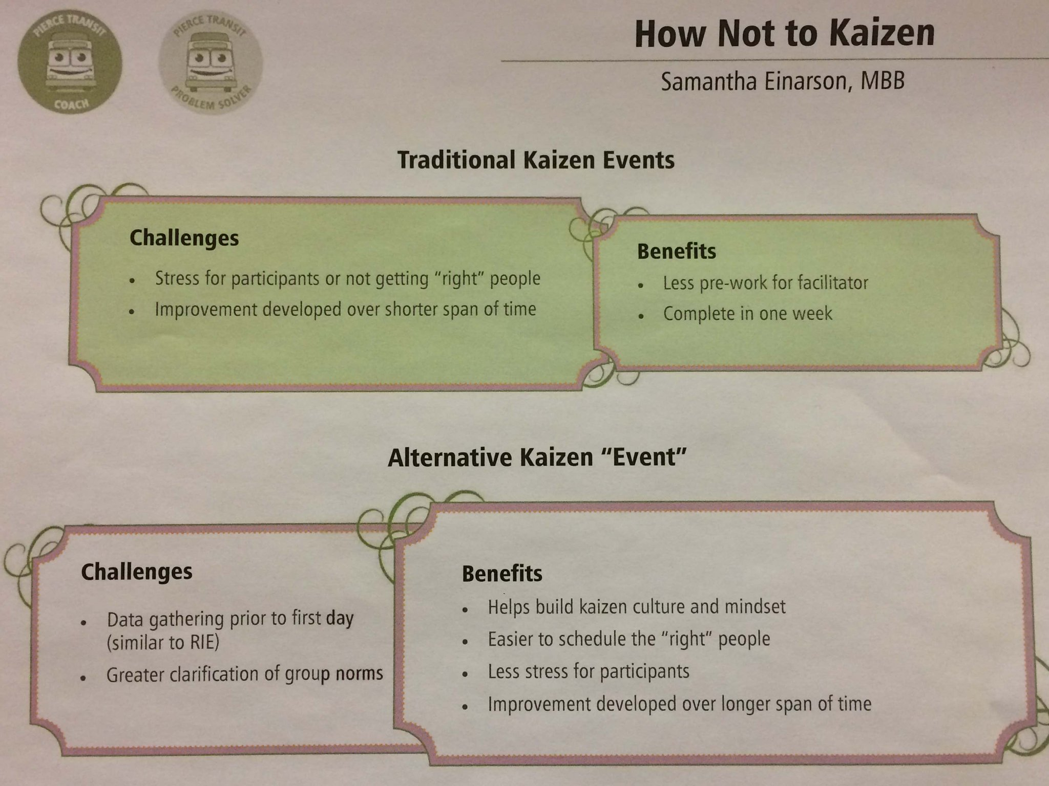 Better #Lean Kaizen: advance data gathering, active facilitation, constant communication. SamanthaEinarson @PierceTransit @GPCwa #LeanGov https://t.co/lChoi33T2V