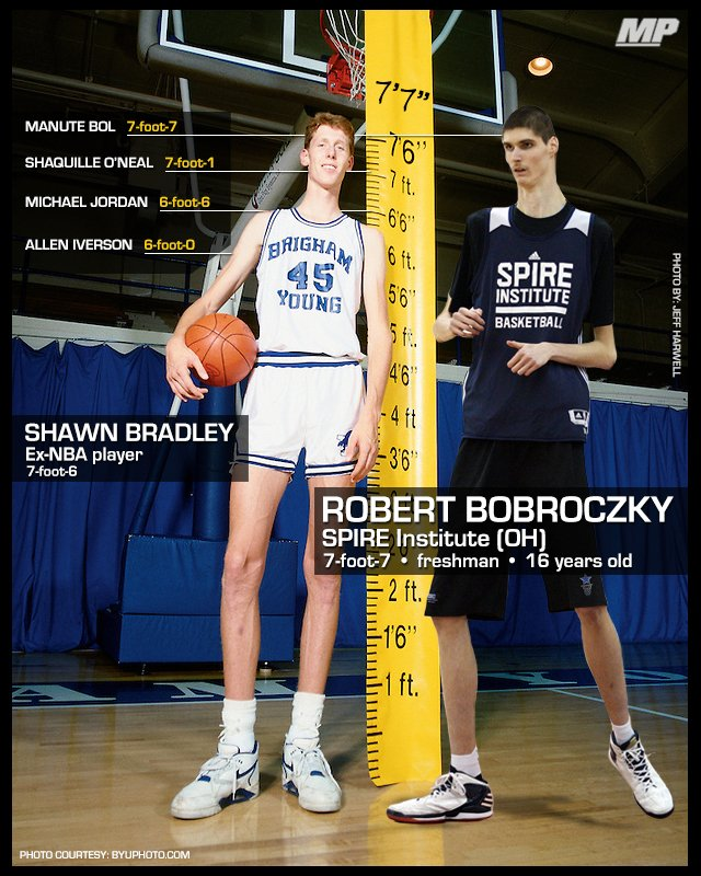 8c580945521 robert bobroczky is 7 foot 7 and he s only a freshman in high school watch