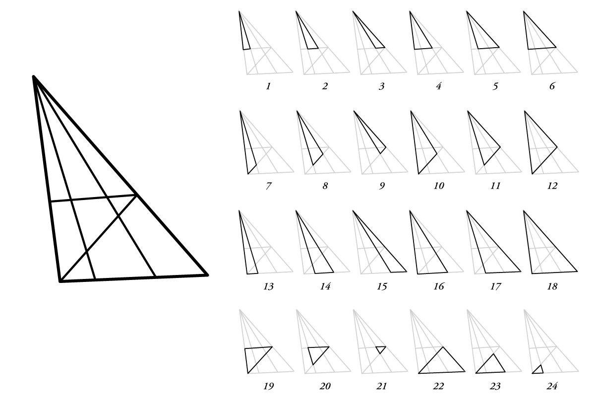 Посчитай треугольники на картинке