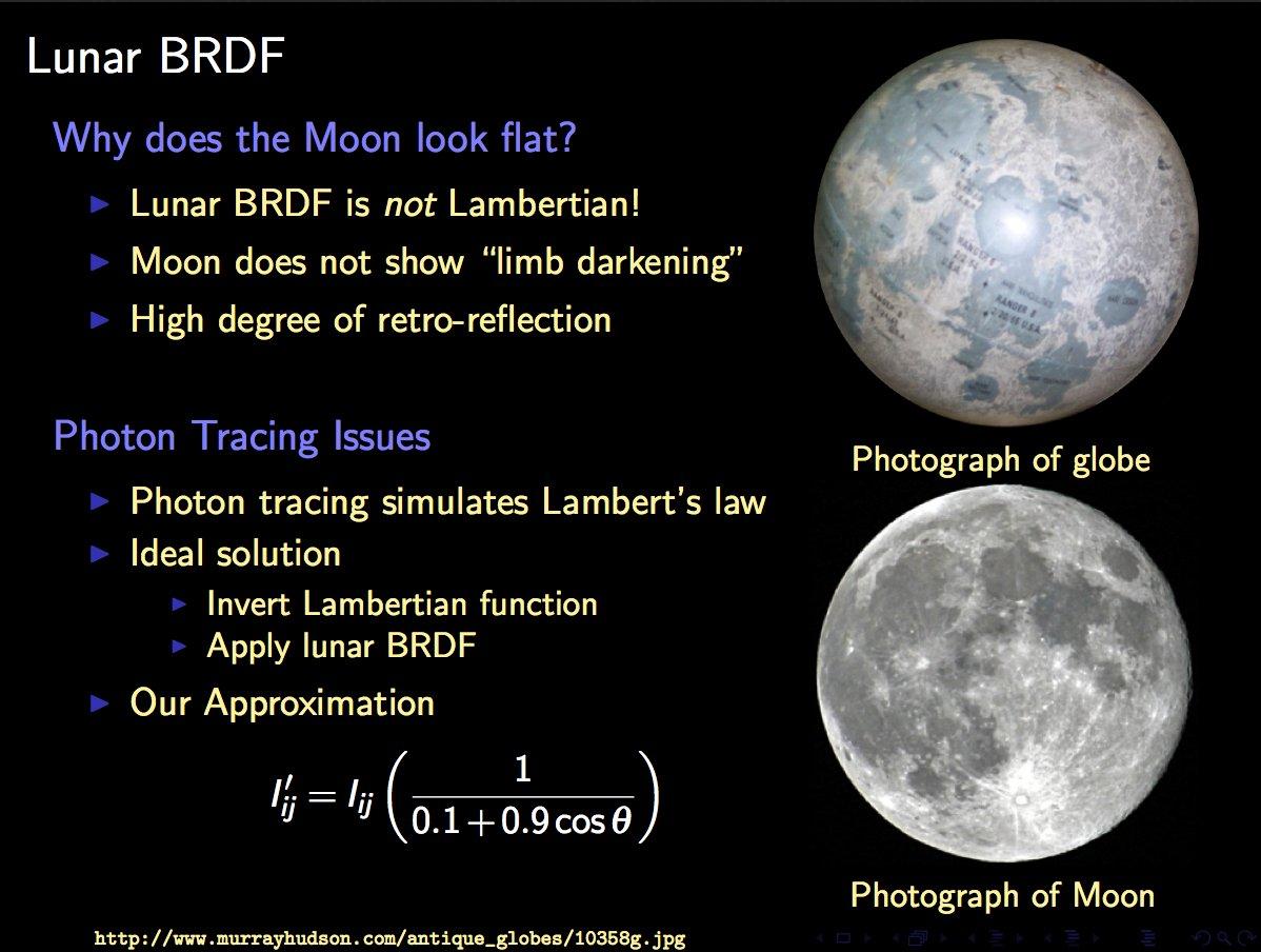 「月の表面反射は等方的なランバート反射的ではなくて再帰性反射っぽいから、月はノッペリと平面的に見えるんだ」という面白い話。 https://t.co/N4Wxo72o1z https://t.co/qh3bvF3DSJ https://t.co/OQipnSMnEa