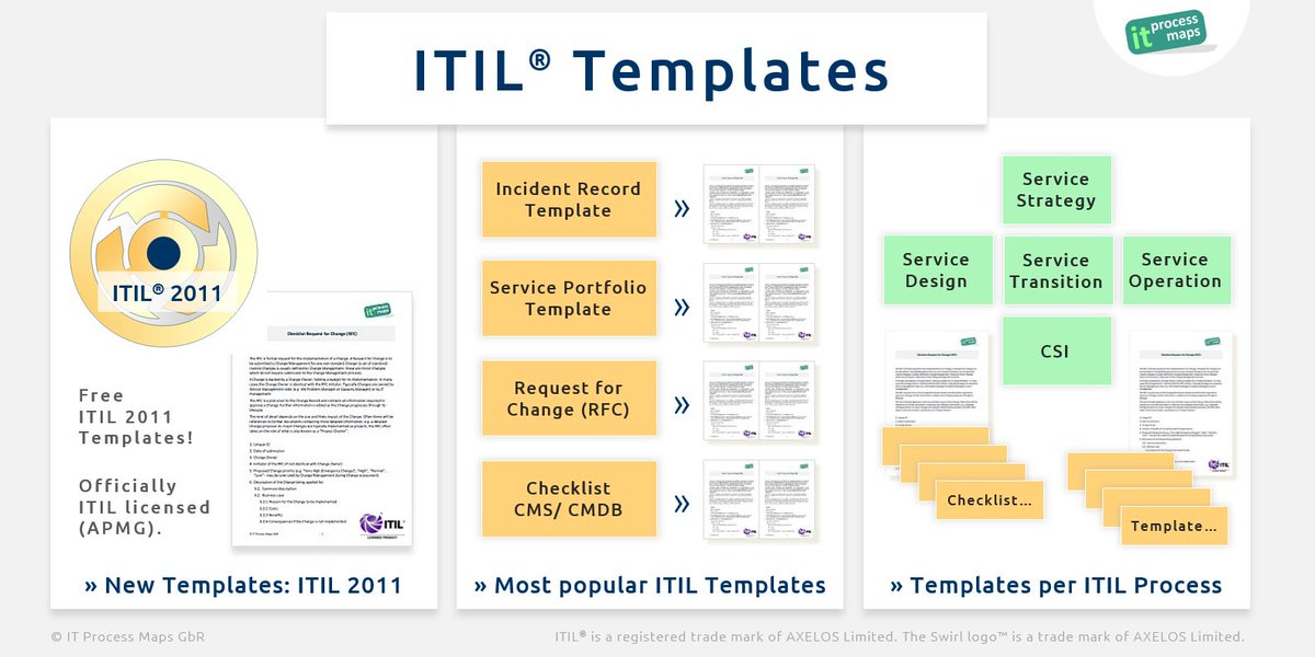 It Process Maps On Twitter Itil Wiki Free Itil Templates And