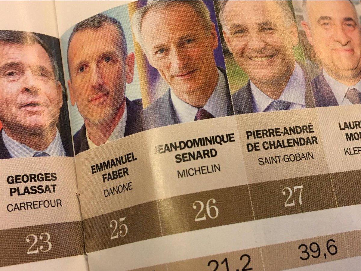 Hey @Challenges pourquoi il n'y a pas une seule femme parmi les 100 patrons français les plus performants