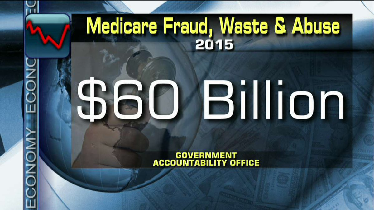 medicare fraud essays Corporate fraud when you hear those words the first, most recent incident, many think of is the enron scandal this same scandal produced the public company accounting reform and investor protection act of 2002.
