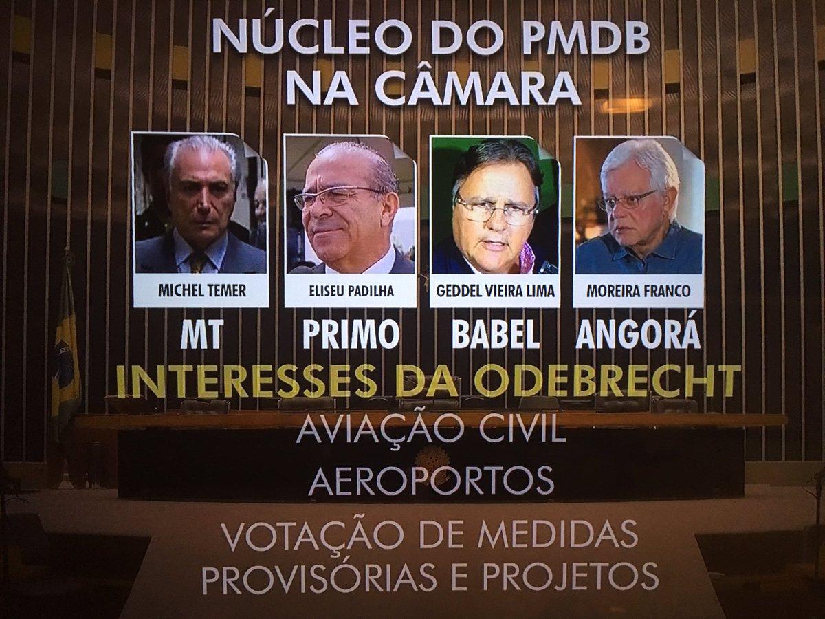 Resultado de imagem para MICHEL TEMER, SERRA, GEDEL, MOREIRA FRANCO KASSAB CITADO NAS DELAÇÕES ODEBRECHET