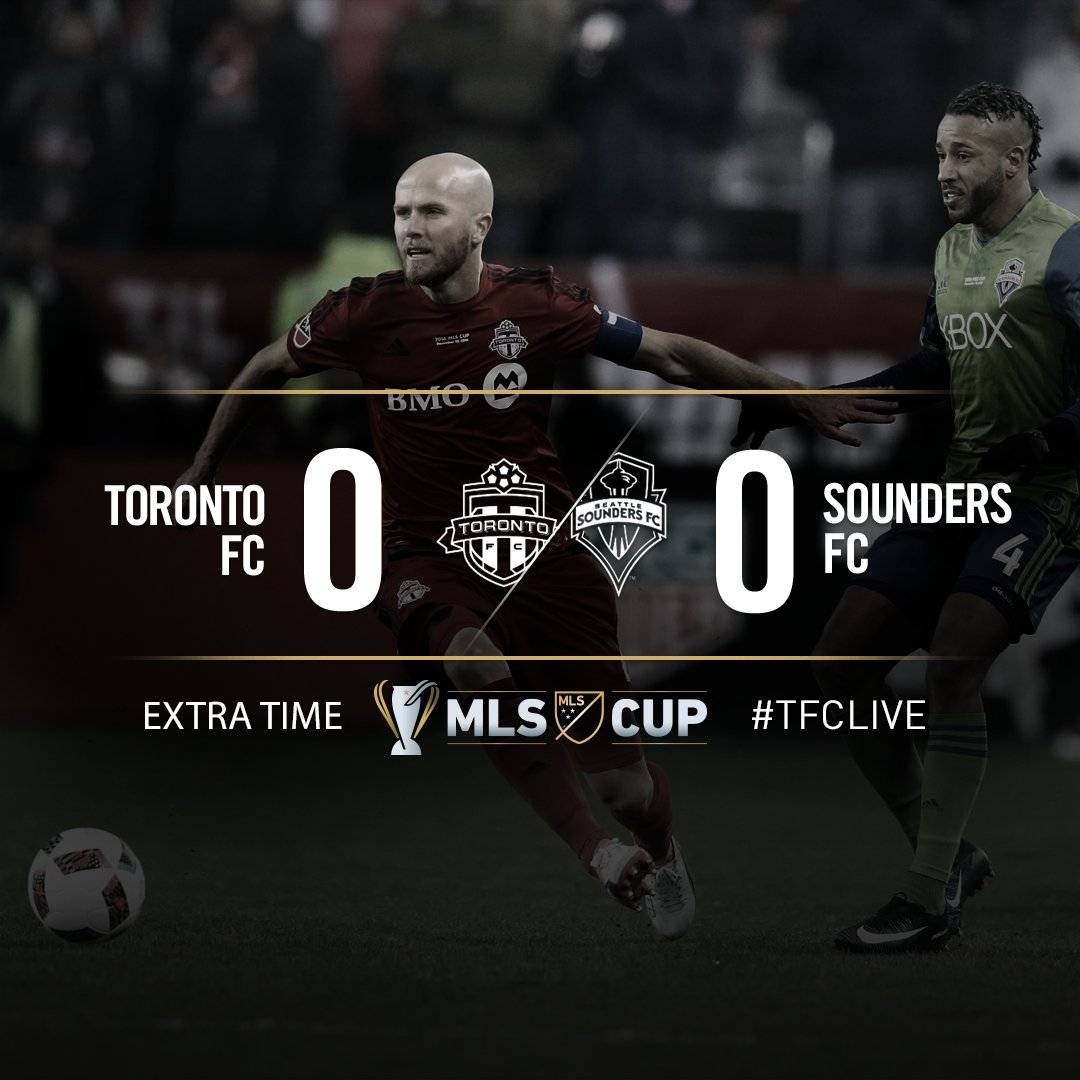FT - The 2016 MLSCup will be decided in extra time.