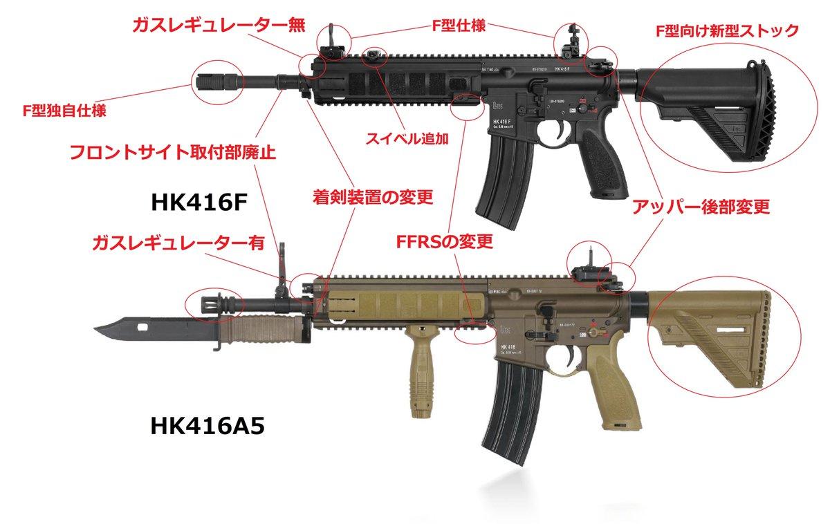 Nachfolger G36