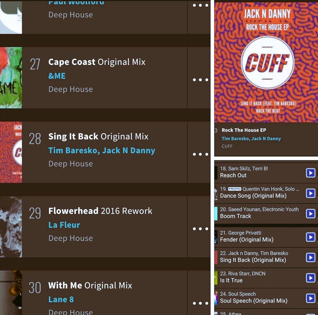 beatport deep house top 100 releases