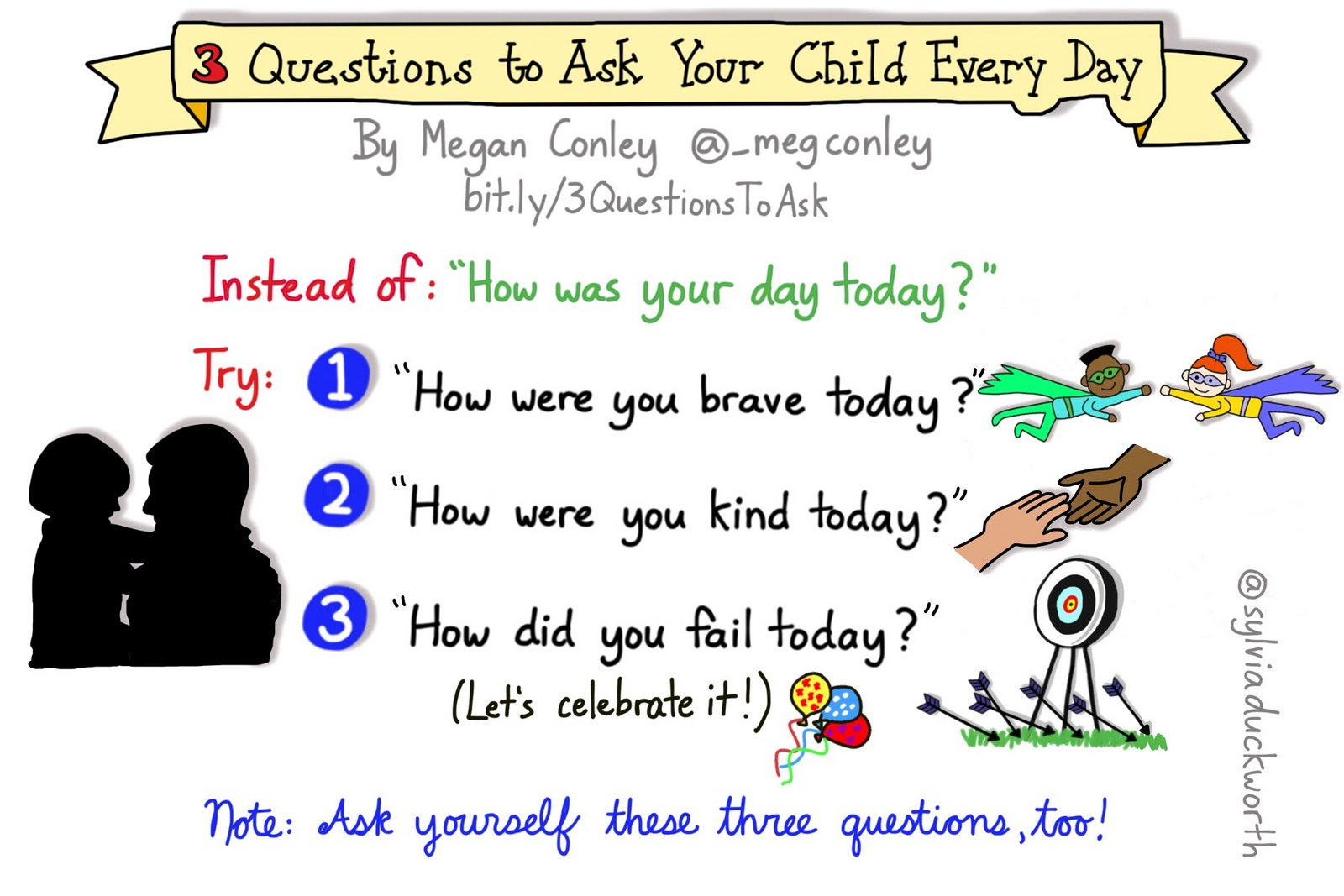 "3 questions to ask your child instead of ""how was your day?"" #sketchnote by @sylviaduckworth @_megconley #edchat #parenting #growthmindset https://t.co/lfZnpYOaLV"