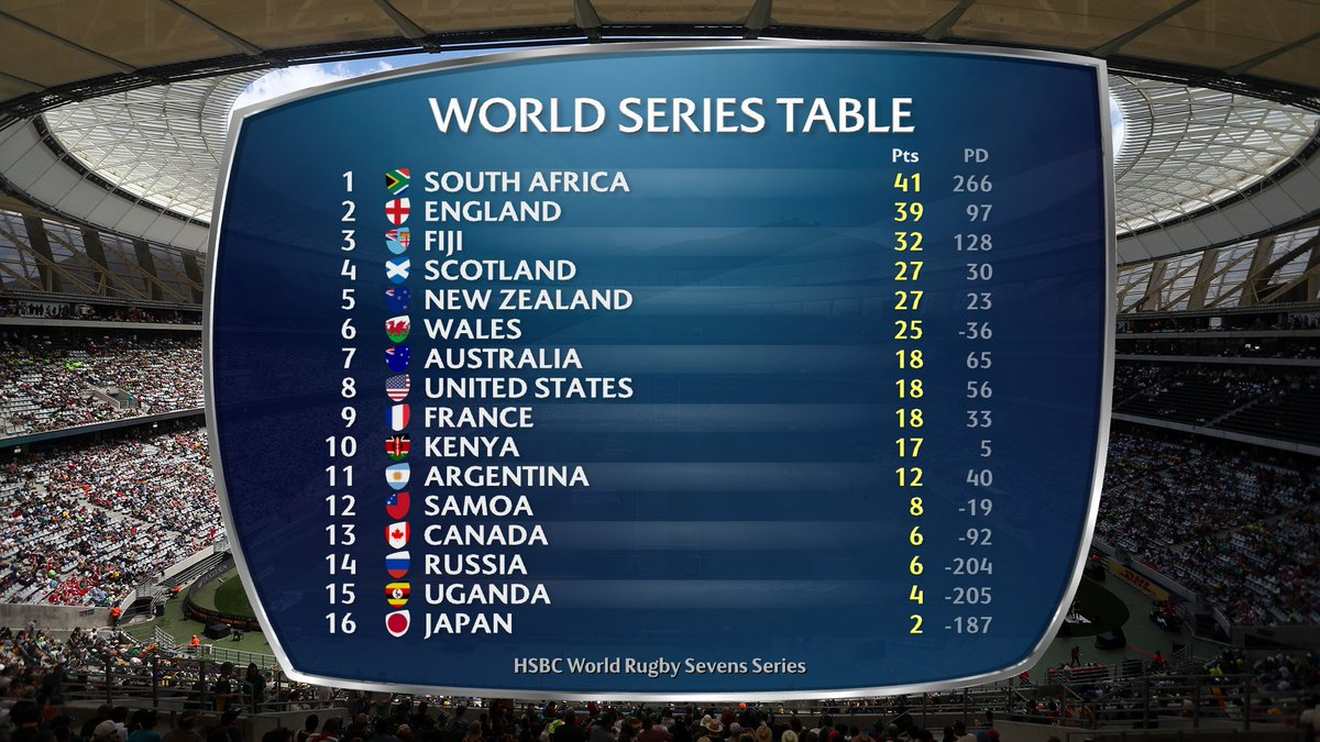 Www periodismo for League table 6 nations