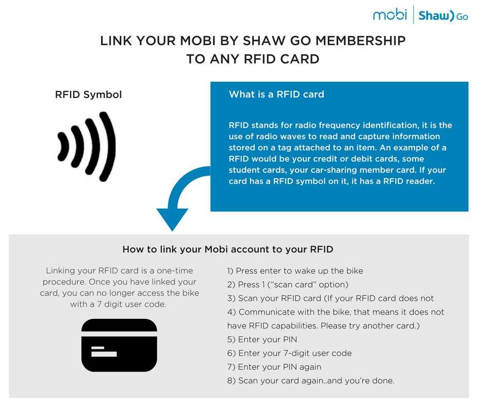 Mobi By Shaw Go On Twitter Link Your Membership Pass To Any Rfid