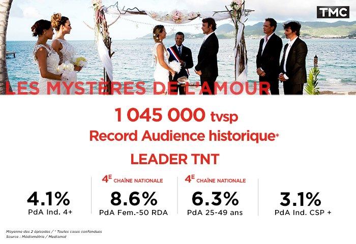 """Prime des """"Mystères"""" Dimanche 11 décembre 2016 - Page 15 Czd0mHxWEAEitQm"""
