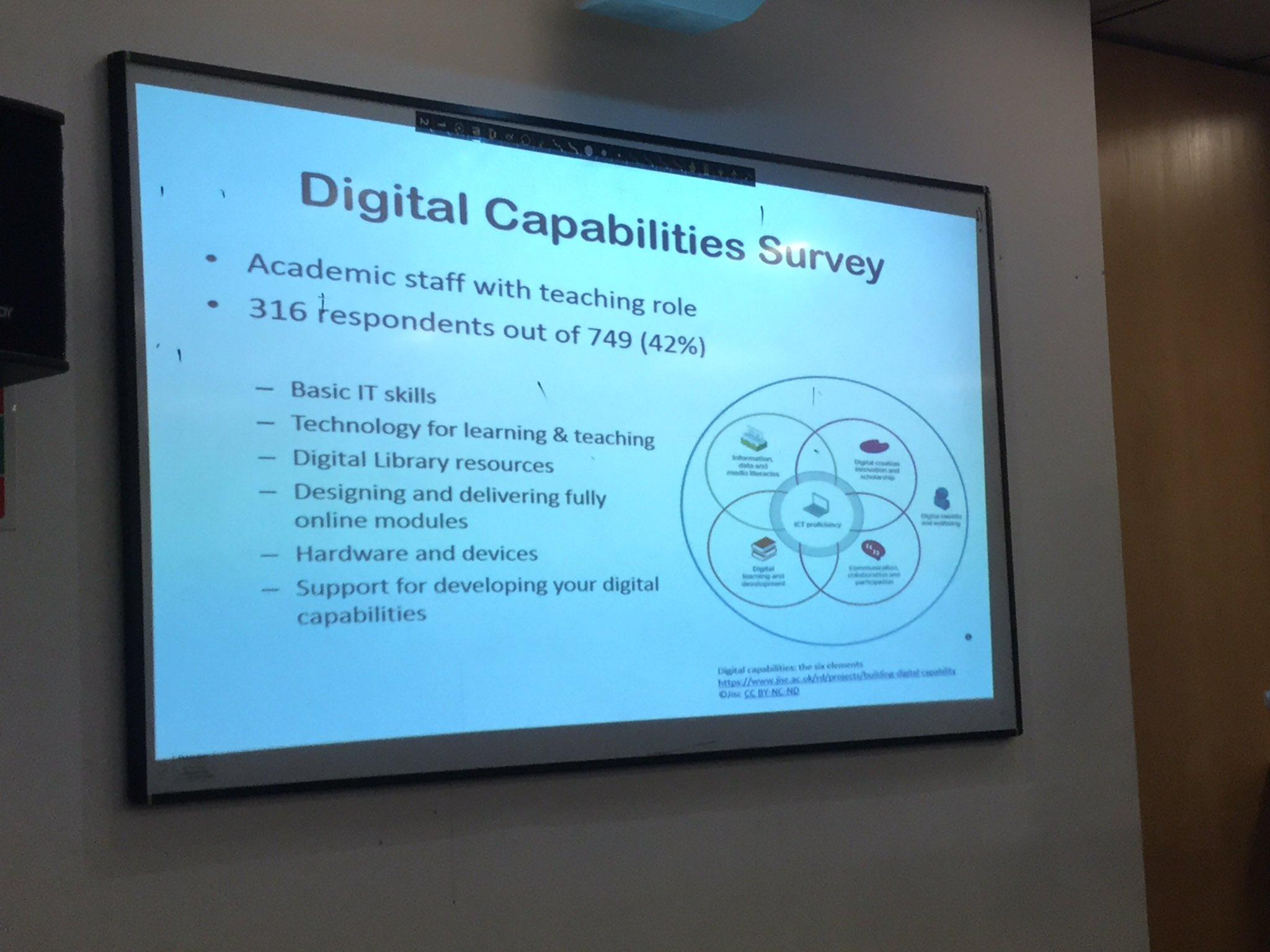 overview of our recent digital capabilities survey #LTGCU https://t.co/Evmrkx8hTe