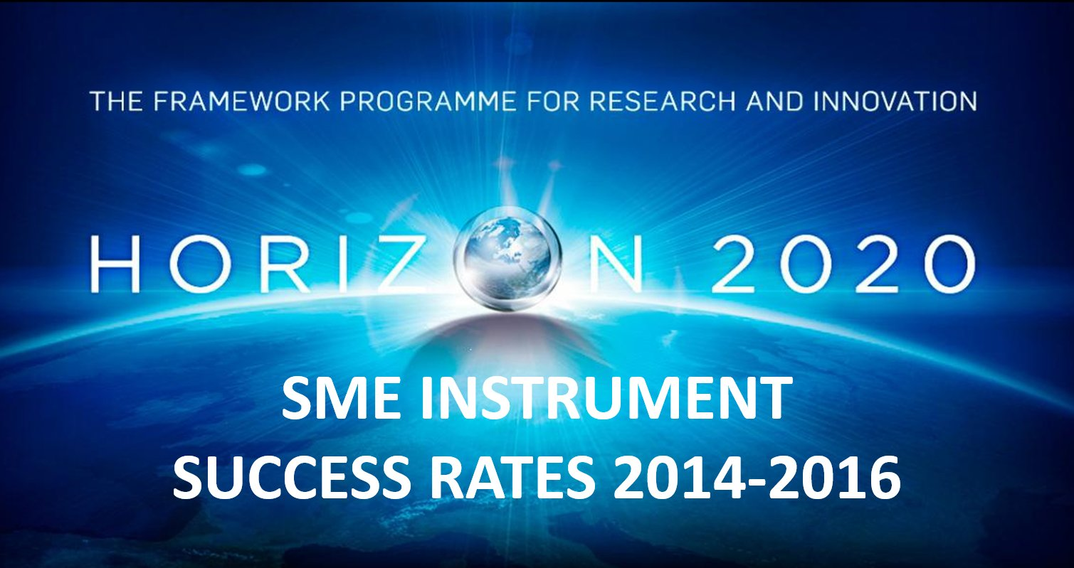 #SMEinstrument success rates: here is what we learned from our 19 successful phase 2 proposals https://t.co/ZlB6O2jYPn https://t.co/L9xeJmXKxo