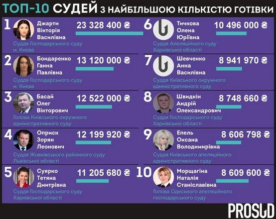 Литовские власти будут поддерживать Украину в проведении реформ на всех уровнях, - Грибаускайте - Цензор.НЕТ 1057