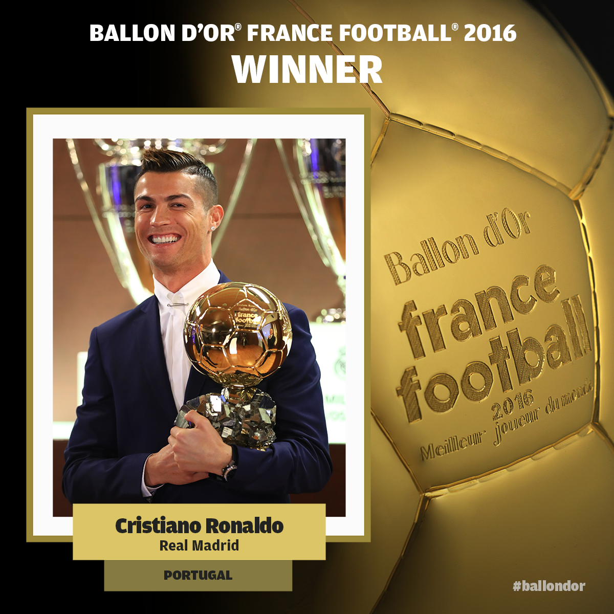 Ballon d'or France Football 2016 winner : CRISTIANO RONALDO  #ballondor