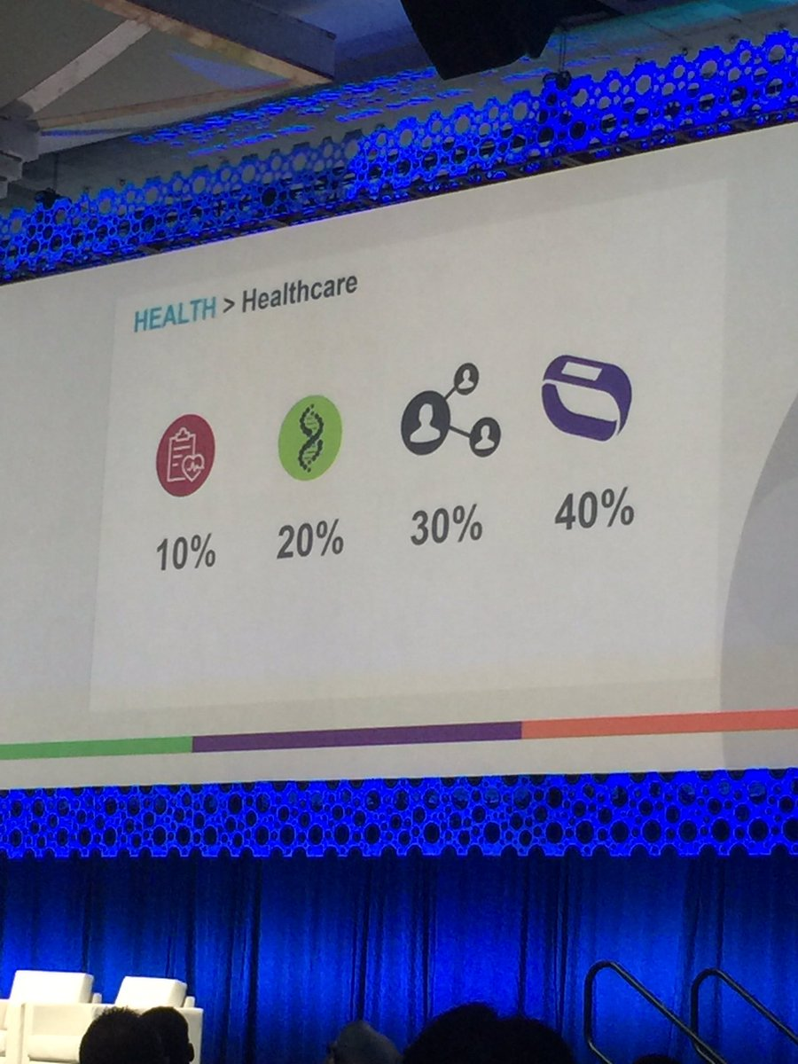 .@KyuRheeMD posts my favorite stats: only 10% of health determined by traditional #healthcare #connect2health https://t.co/1rPKjBRv7i