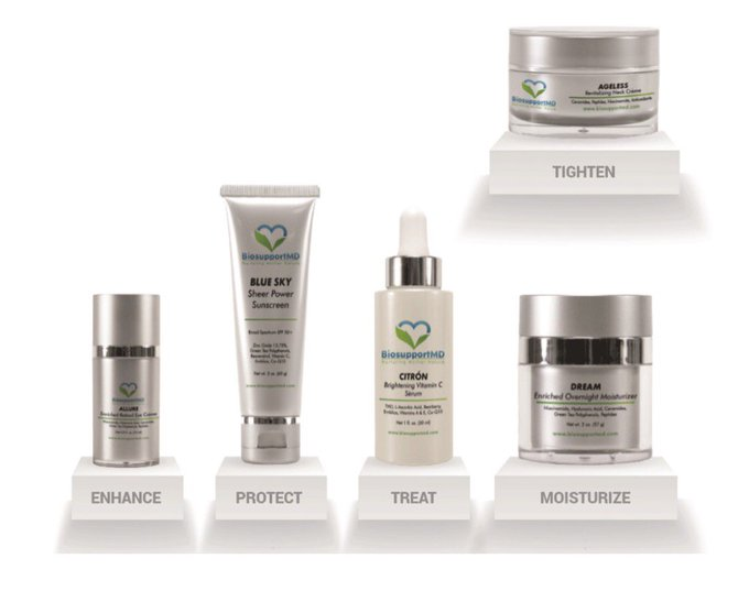 BioSupportMD Skincare Repair and Rejuvenation.