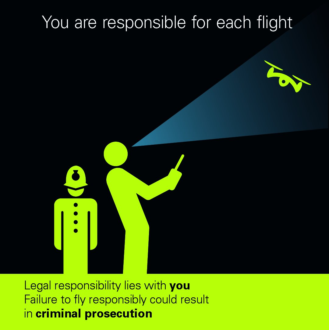 Buying a #drone for Christmas? Our #dronecode has the safety guidance you need https://t.co/6CrKX0fksU https://t.co/kxcgyniFbs
